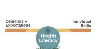 Health and Social Care Coursework Help Tips - Studybaycom