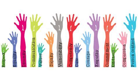 QCF HSC 038 Promote good practice in handling information